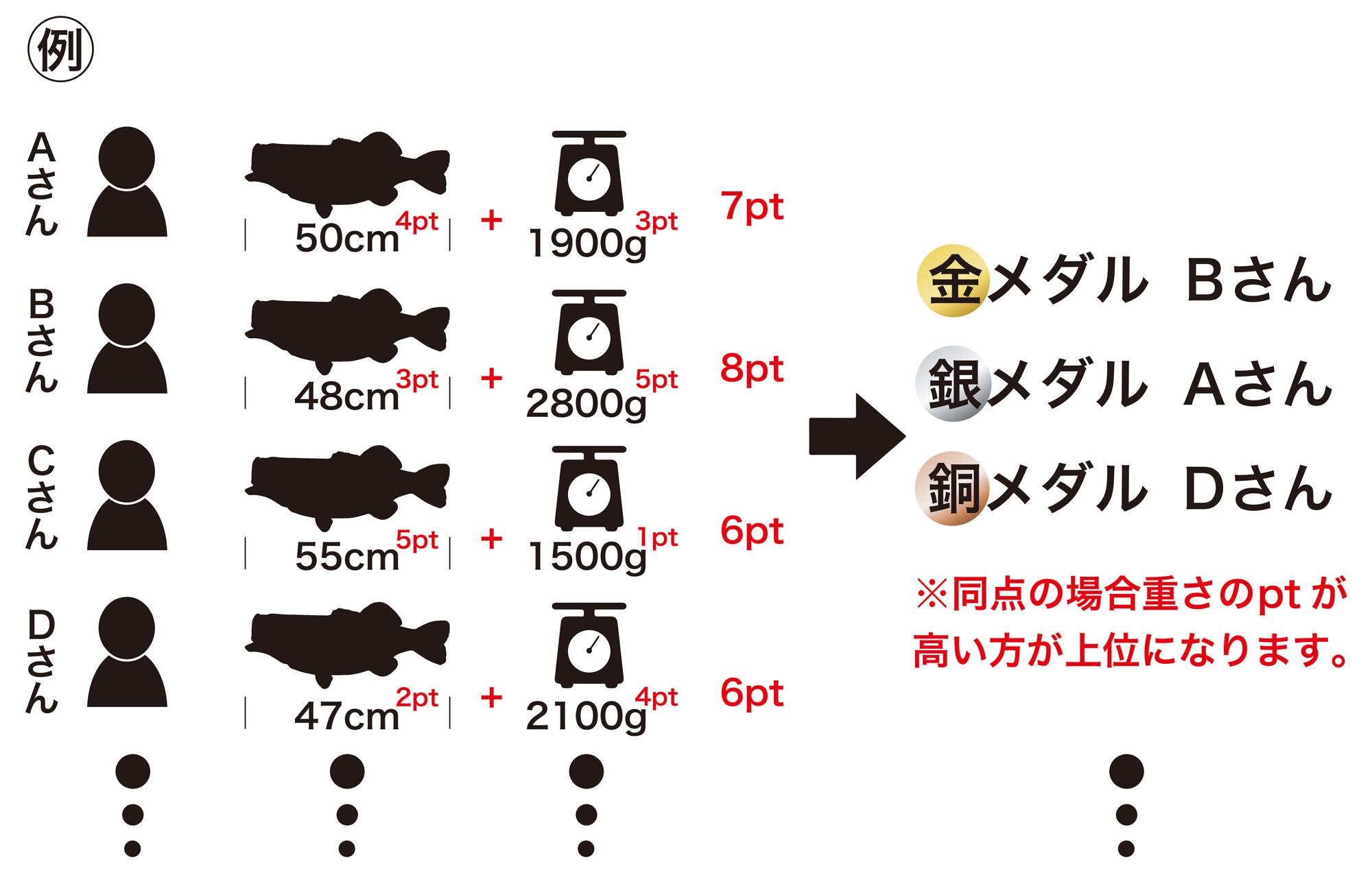 オリンピック_図_イメージ2