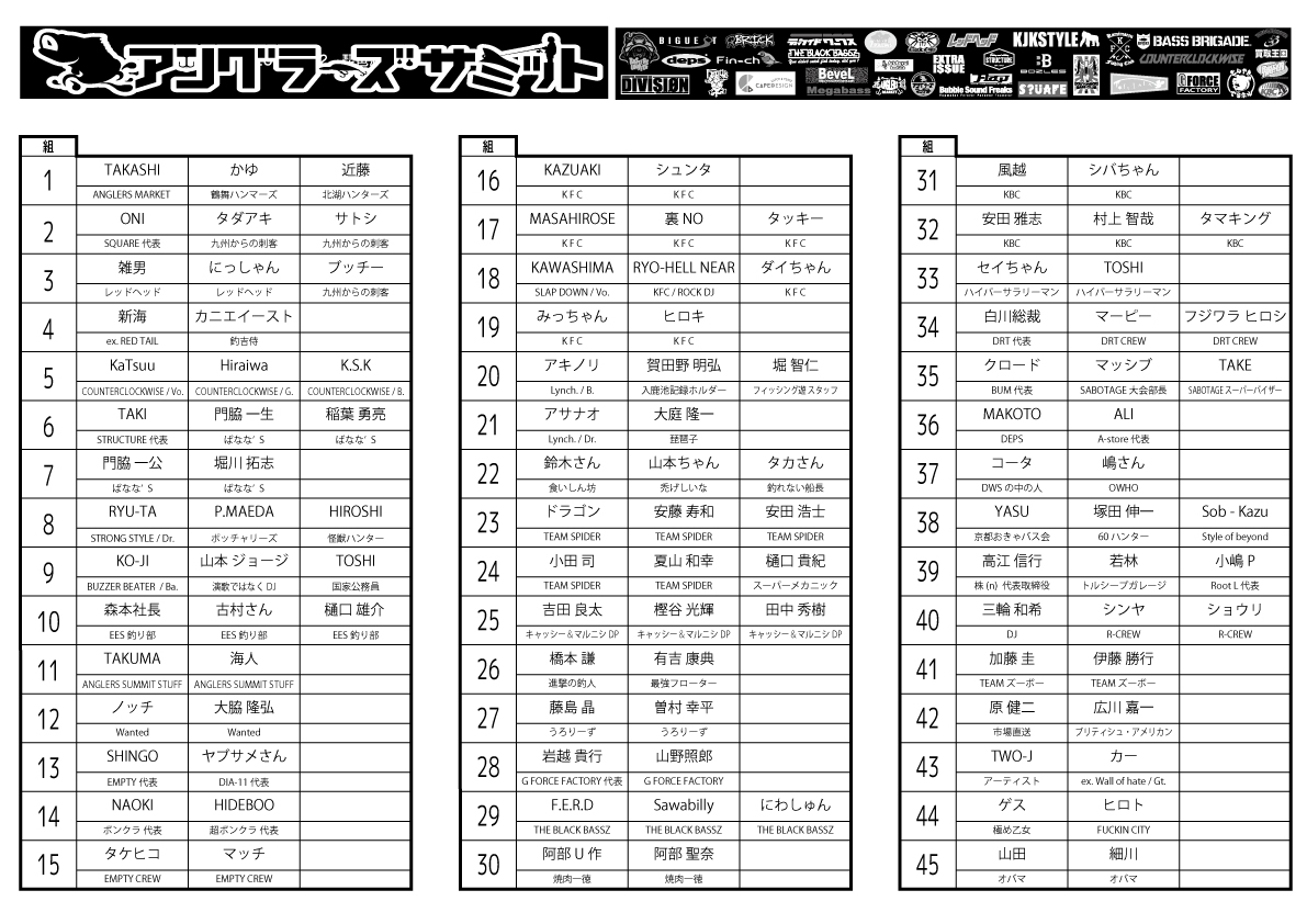 5-22-サミット-メンバー表修正