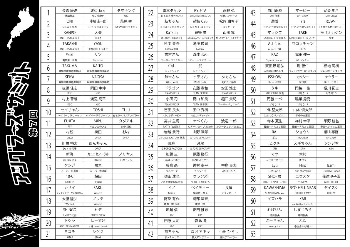 2016-10-23サミット-メンバー表