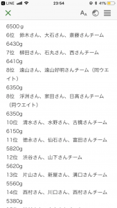 6740CA37-43BF-4E6C-BC41-8F43AA583678